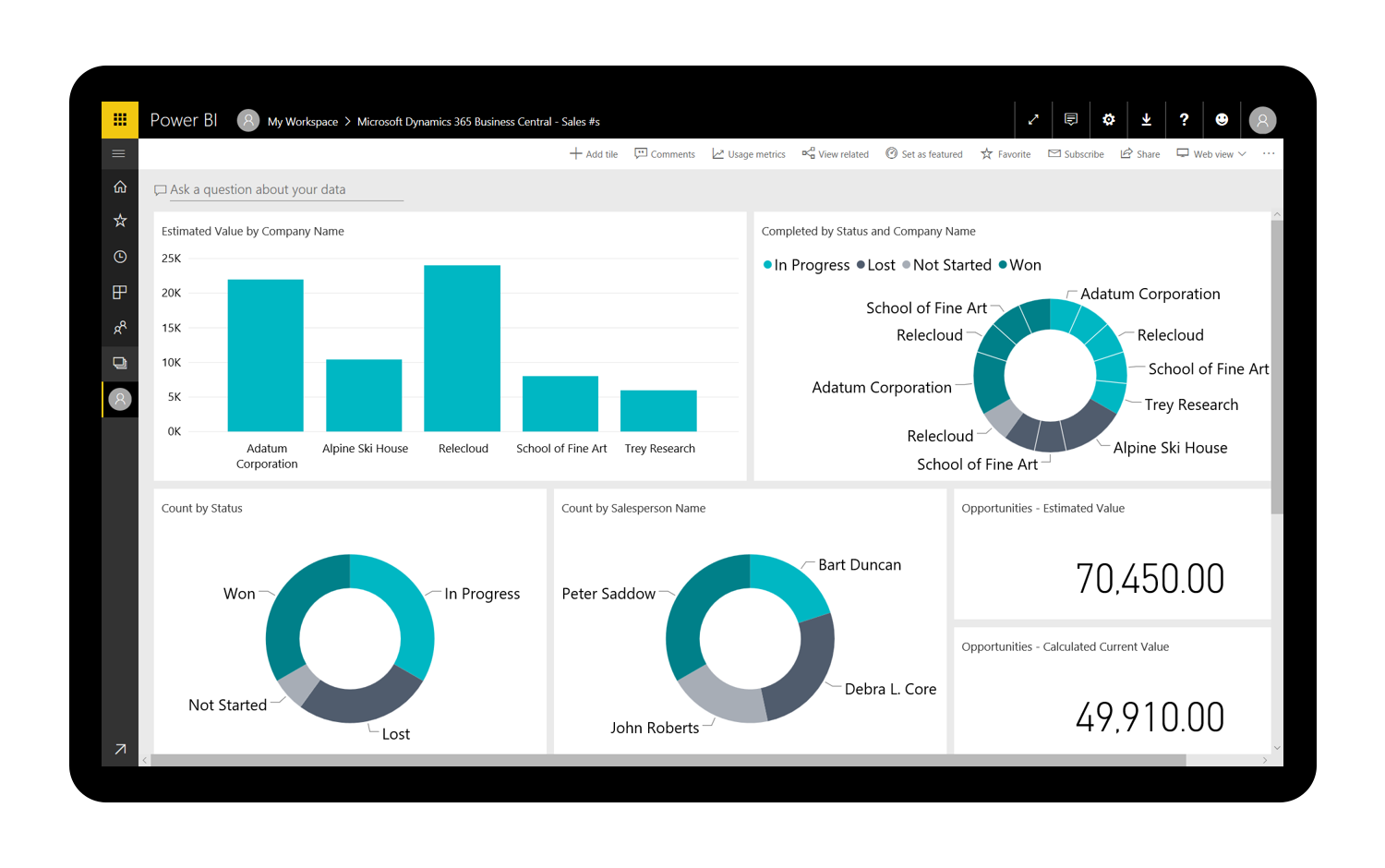 Power BI in Business Central